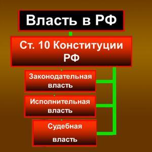 Органы власти Заводоуспенского